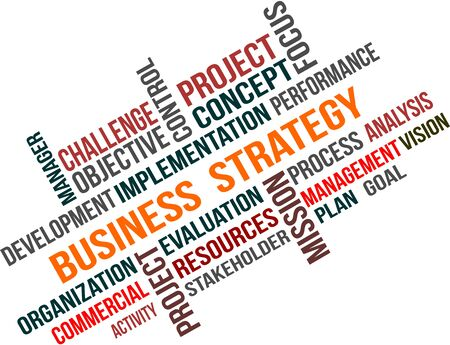 A word cloud of Business strategy related item