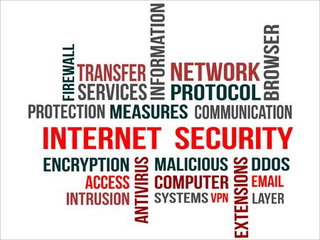 measures: A word cloud of Internet security related items
