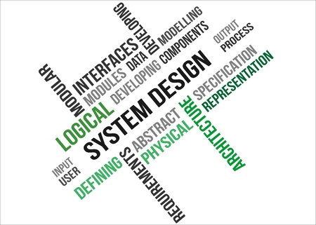 A word cloud of System design related items