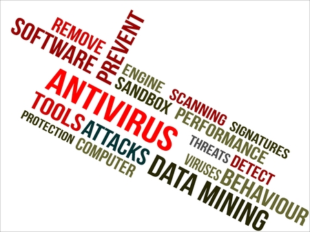 A word cloud of Antivirus related items Illustration
