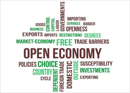 A word cloud of Open economy related items