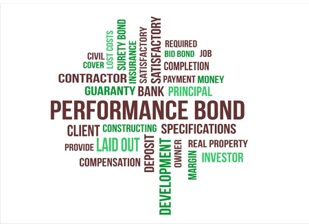 A word cloud of Performance bond related items Illustration