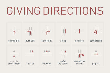 Arrows and Giving Directions. Vector Illustration of Different Arrow Signs Set. Educational English Grammar Explanation for Basic Language Learning 矢量图像
