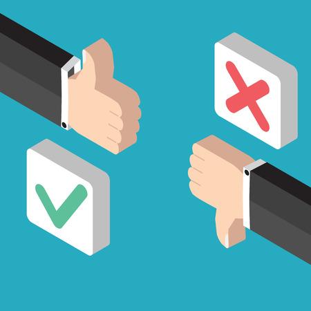 Positive feedback and negative feedback