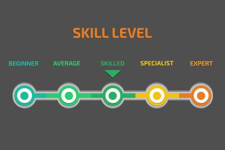 expertise: Skill levels vector