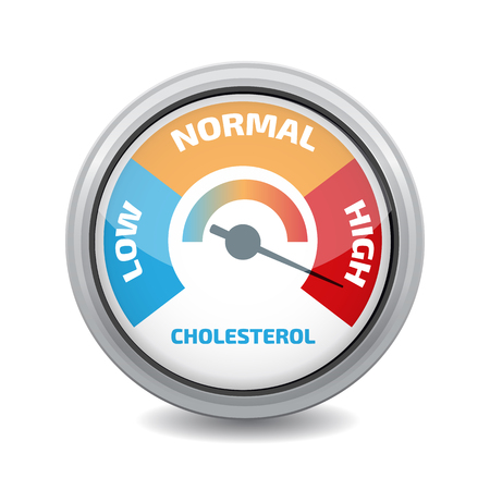 Vecteur cholestérol Meter Banque d'images - 50177359