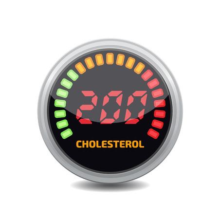 alarming: Cholesterol Meter vector