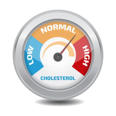 ilustracion: Meter Colesterol vectorial
