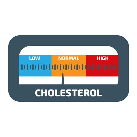 Vecteur cholestérol Meter
