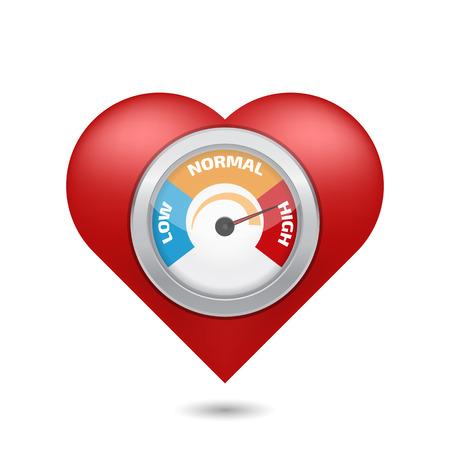 Hypertension notion de pression vecteur