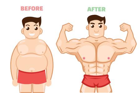 plastic surgery: Plastic surgery man