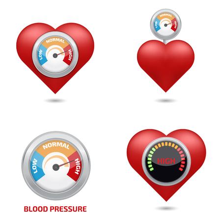 High blood pressure concept set