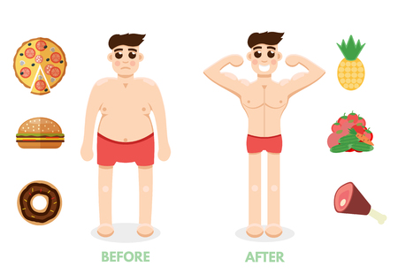 unhealthy lifestyle: Man before and after fitness. Unhealthy lifestyle, fat man, obesity.