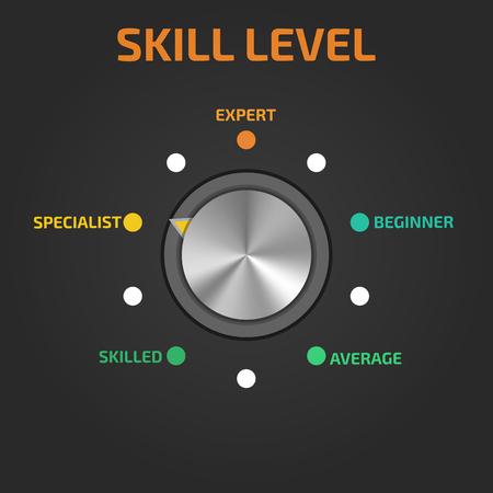 skill: Skill levels vector