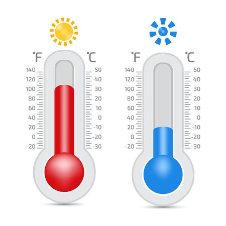 fahrenheit: Celsius and fahrenheit meteorology