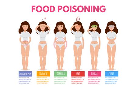 Mujer que tiene síntomas de intoxicación alimentaria. Diarrea, náuseas, dolor abdominal. Ilustración vectorial