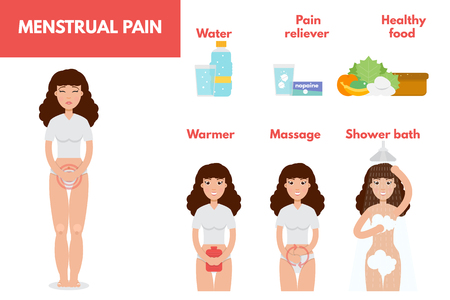 Menstrual pain. Period treatment concept. Infographic element pms. Vector illustration Vektorové ilustrace