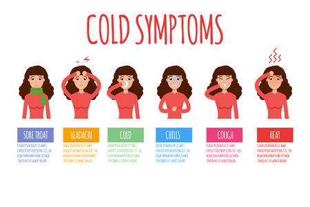 Cold, grippe, flu or seasonal influenza common symptoms infographic. Vector illustration. Illustration