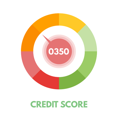 Credit score gauges. Minimum and maximum concept. Vector illustration. 向量圖像