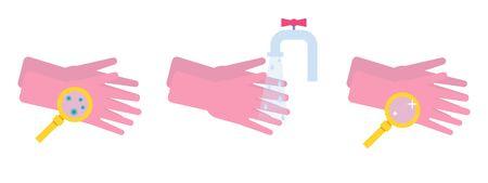 Personal daily hygiene. Washing Hands. Covid 19 prevention. Kill virus coronavirus. Vector illustration Vectores