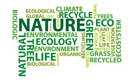Nature word cloud conceptual illustration Vector