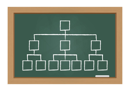 hierarchy chart: Hierarchy chart on chalkboard