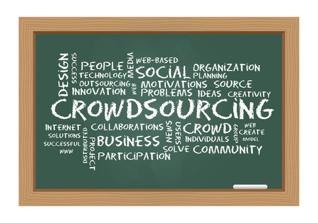 collaborations: Crowdsourcing word cloud on chalkboard Illustration