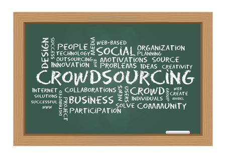 Crowdsourcing word cloud on chalkboard 矢量图像