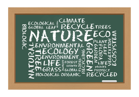 eco notice: Nature word cloud on chalkboard