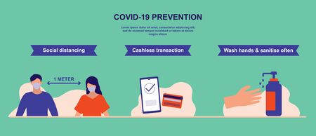 Reminder For Social Distancing, Cashless Transaction And Hand Washing Poster. COVID-19 Coronavirus Outbreak Prevention Concept.