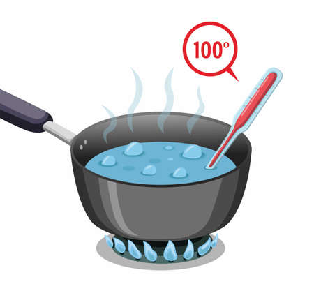 Boiling water. 100 degree water on pan with thermometer symbol in cartoon illustration vector isolated in white background