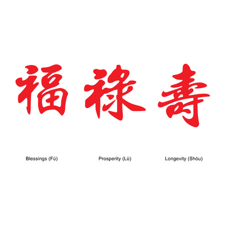 Caratteri cinesi: Fu Lu Shou