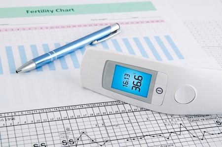 salud sexual: Termómetro digital sin contacto en la fertilidad fondo del mapa