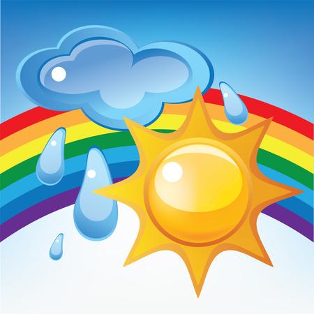 Sun, cloud, rain and rainbow
