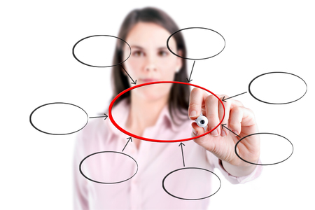 conjoin: Young business woman writing diagram of centralization.