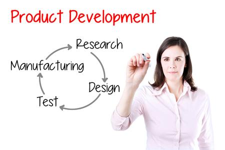 Geschäftsfrau, die Produktentwicklungskonzept schreibt. Isoliert auf weiss.