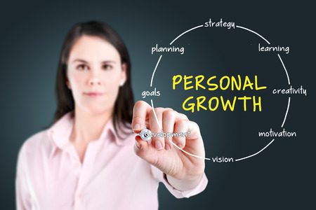 Young businesswoman holding a marker and drawing circular structure of personal growth chart on transparent screen. 免版税图像