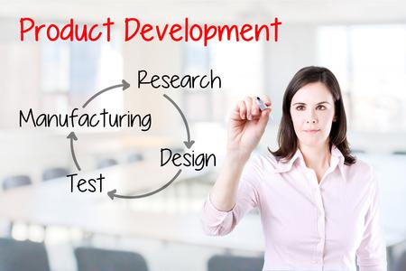 Zakenvrouw het schrijven van productontwikkeling concept. Office achtergrond.
