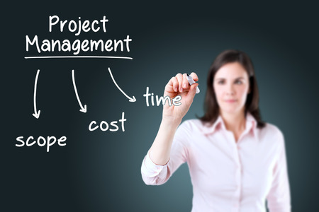 constrain: Young business woman writing project management concept. Stock Photo