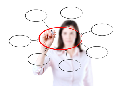 Young business woman writing diagram of centralization, white background.