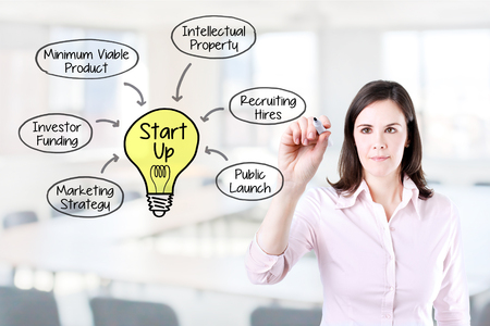 mvp: Startup Business woman drawing a business model concept. Office background. Stock Photo