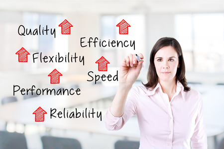 collate: Businesswoman writing rising Reliability, Quality, Efficiency, Flexibility, performance and speed. Office background. Stock Photo