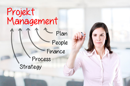 people management: Businesswoman writing project management concept. Office background.