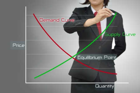 point of demand: Business Women in presentations equilibrium point Stock Photo