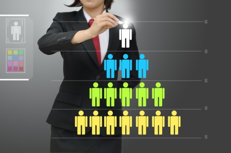 Businesswomen drawing levels of manpower management