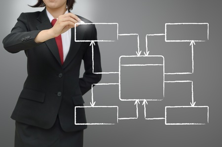 black business woman: Business woman drawing data flow diagram Stock Photo