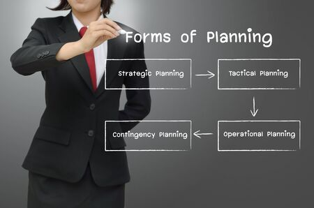Business woman drawing concept planning diagram photo