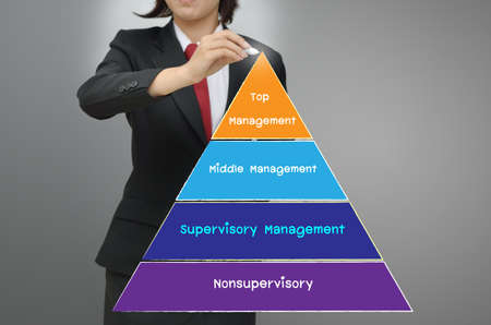 Business women drawing levels of manpower management