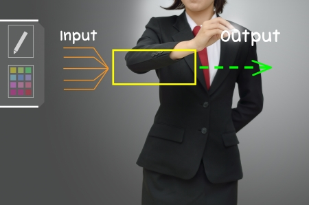 input output: business woman drawing input output concept