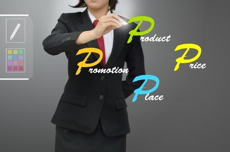 Business woman drawing marketing mix  4p  diagram Stockfoto